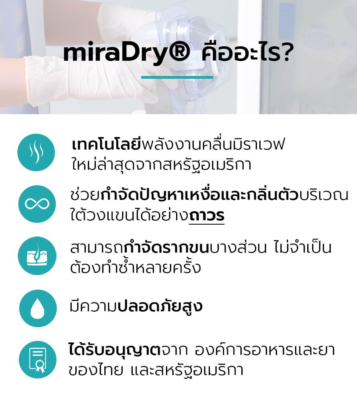 miraDry คืออะไร