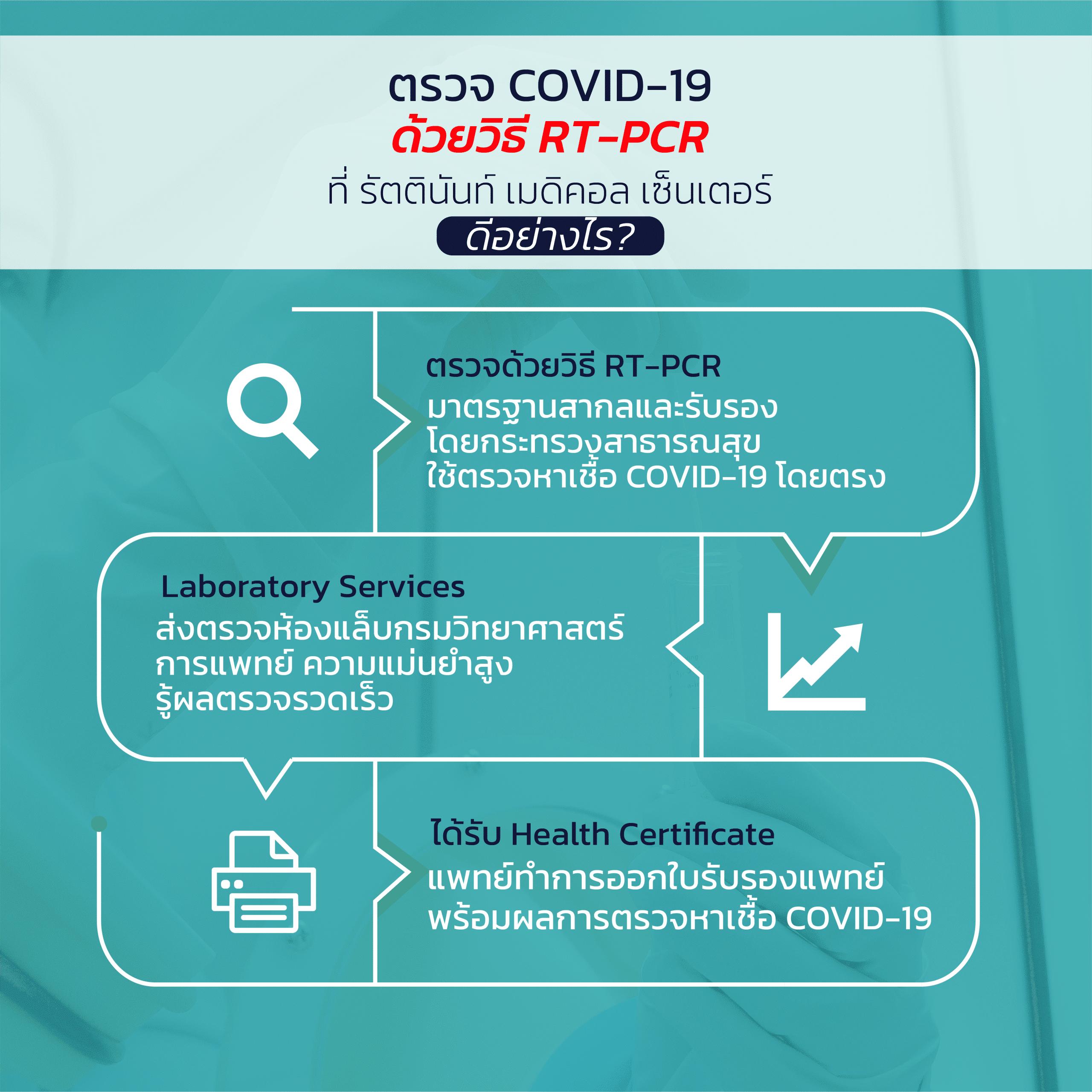 บริการตรวจ COVID-19 วิธี RT-PCR นอกสถานที่ โดยรัตตินันท์ เมดิคอล เซ็นเตอร์ ดีอย่างไร ?